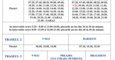 Cum vor circula troleibuzele la Târgu Jiu, începând de mâine!